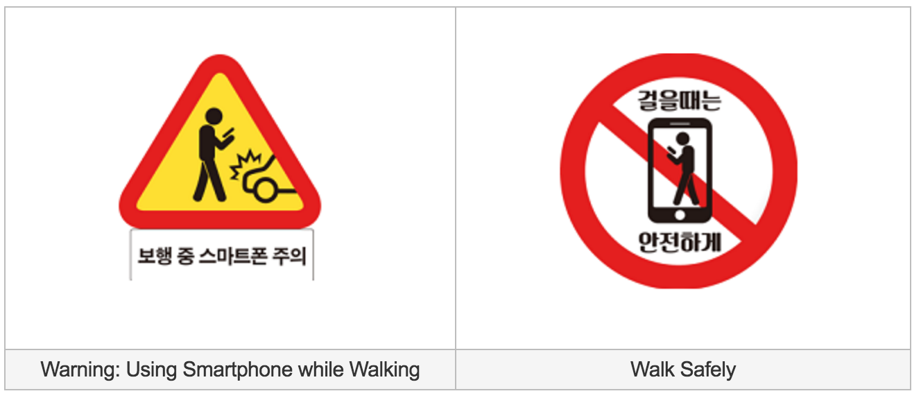 Seoul safety signs for smartphone users. (Source: Seoul Metropolitan Government website)