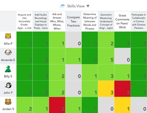 Skills View