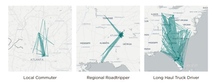 Roadie travel patterns