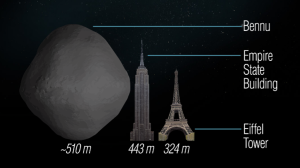 Size of Bennu compared to the Empire State Building and the Eiffel Tower / Image courtesy of the University of Arizona