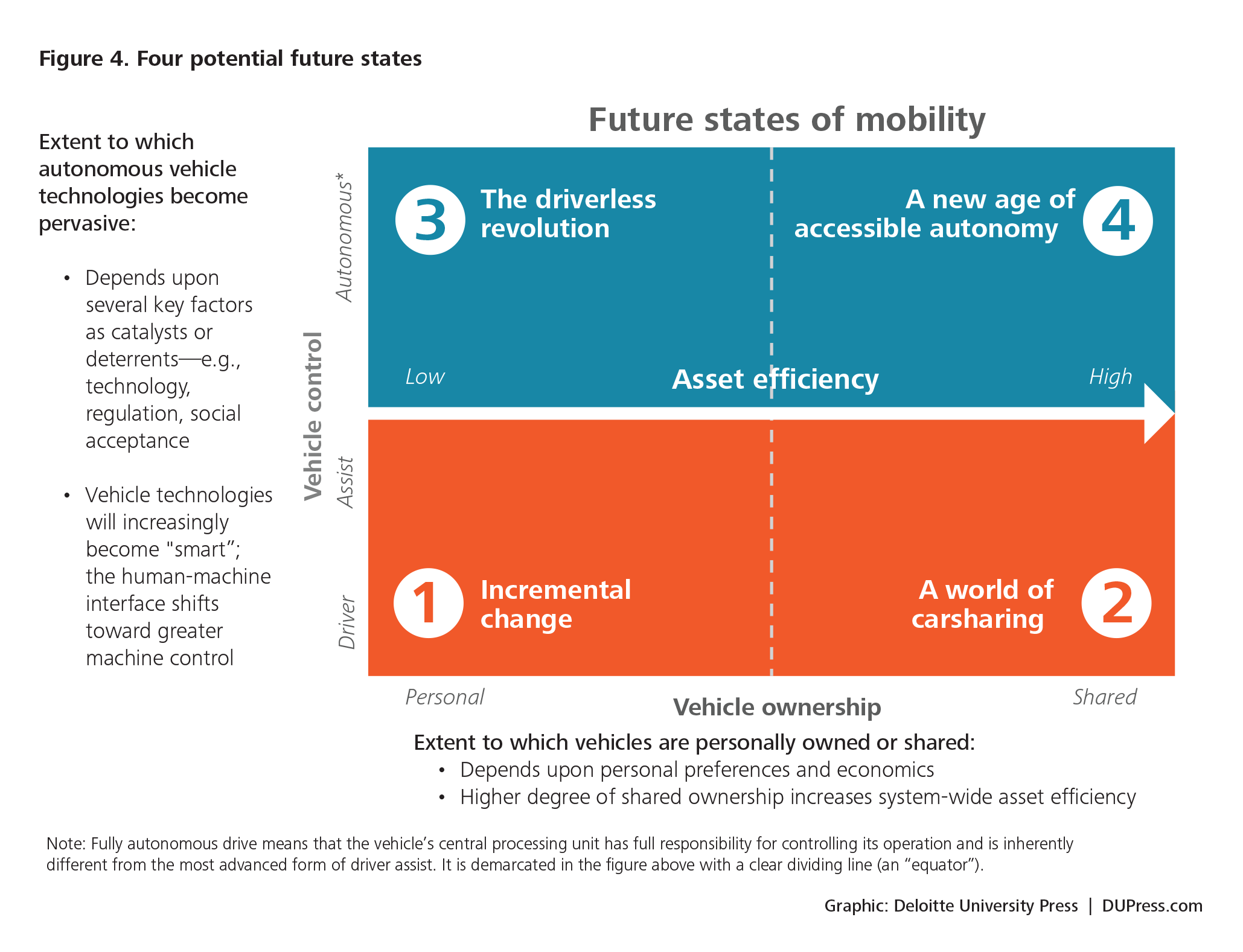 Future_of_mobility-12