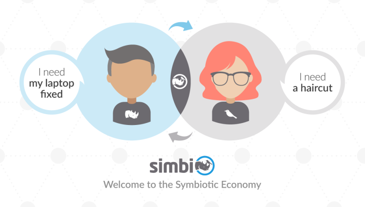 Simbi is a marketplace online where people can swap services with one another.