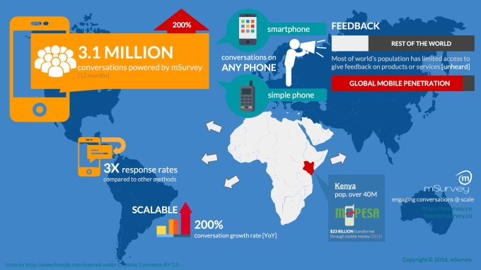 TechCrunch_Infographic_V003[2]