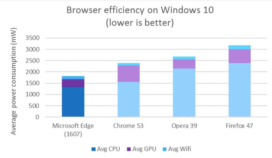 browser_energy_2