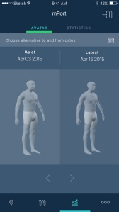 A 3-D body scan by mPort.
