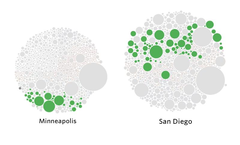 Kickstarter tech cities
