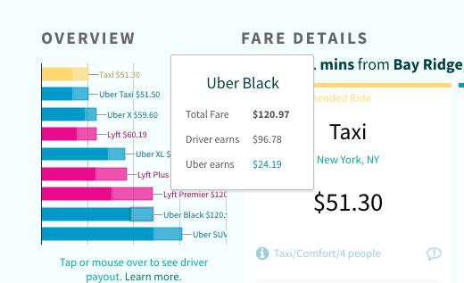 RideGuru driver payout comparison