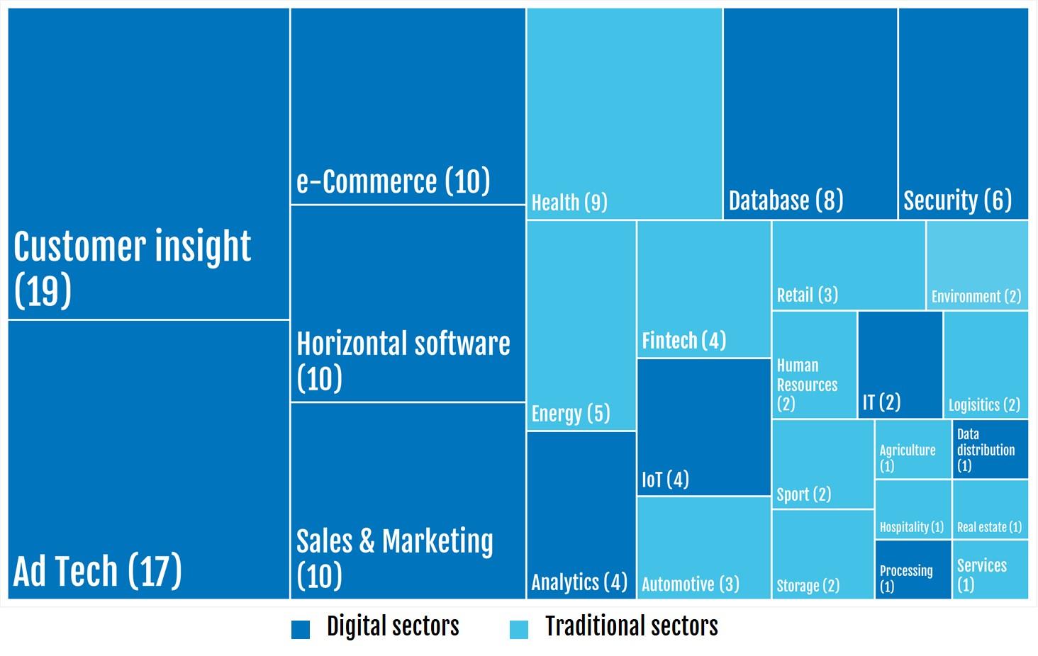 7-datafication-economics-sectors_no-logo