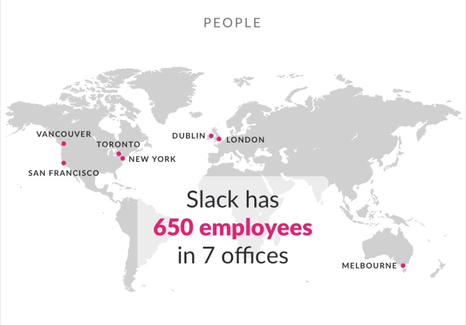 slack-offices