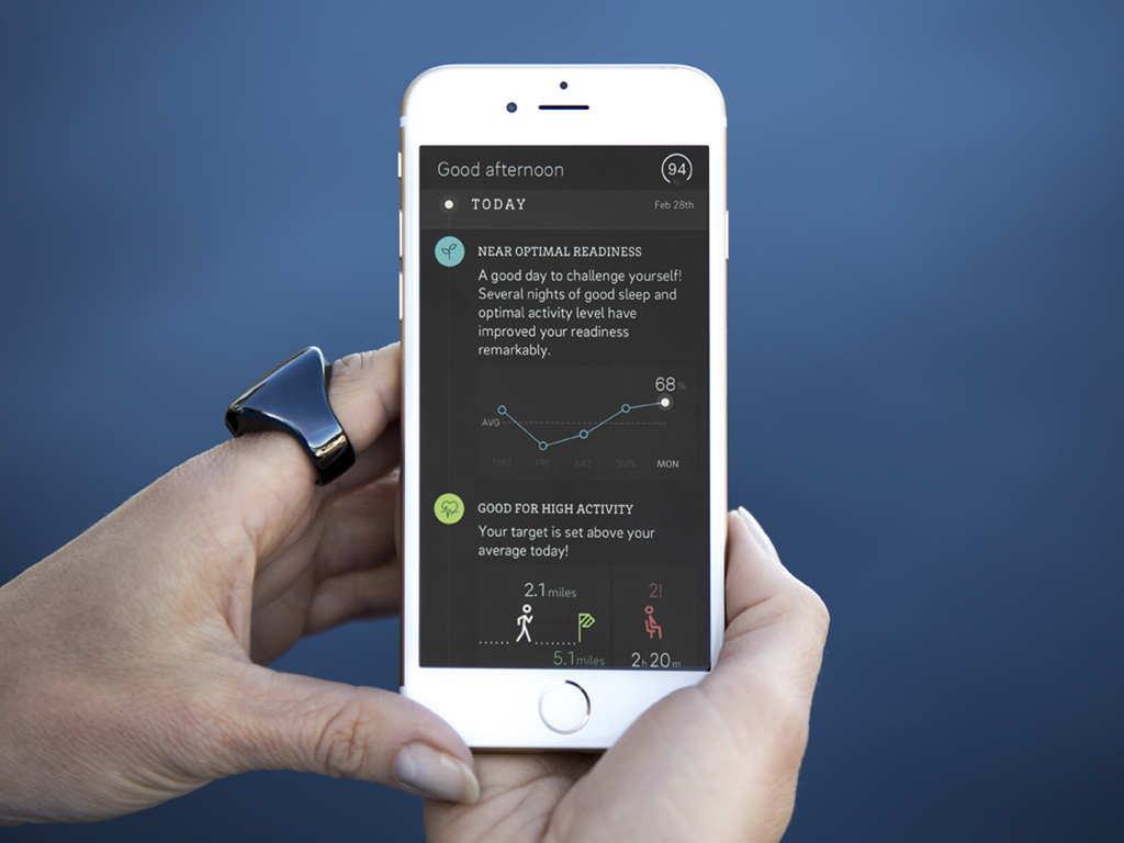 The Oura Ring and mobile app.