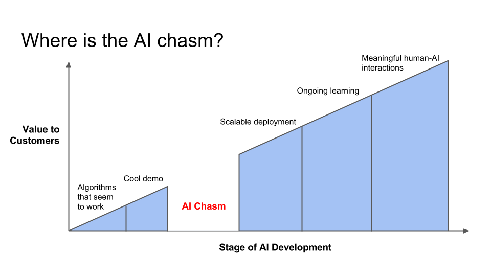 crossing-the-ai-chasm-new-2