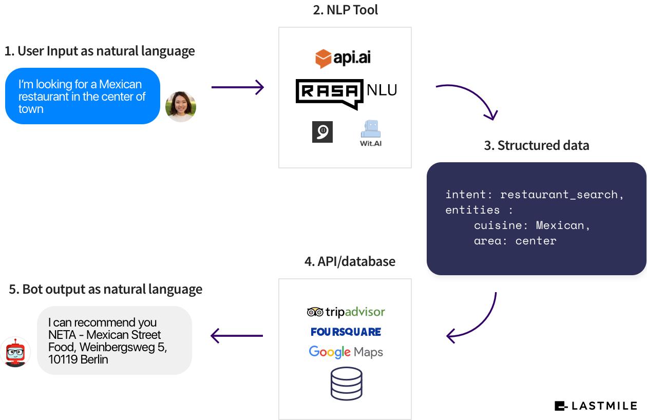diagram-desktop-lm