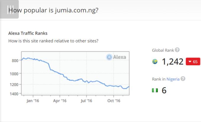 jumia-alexa-2