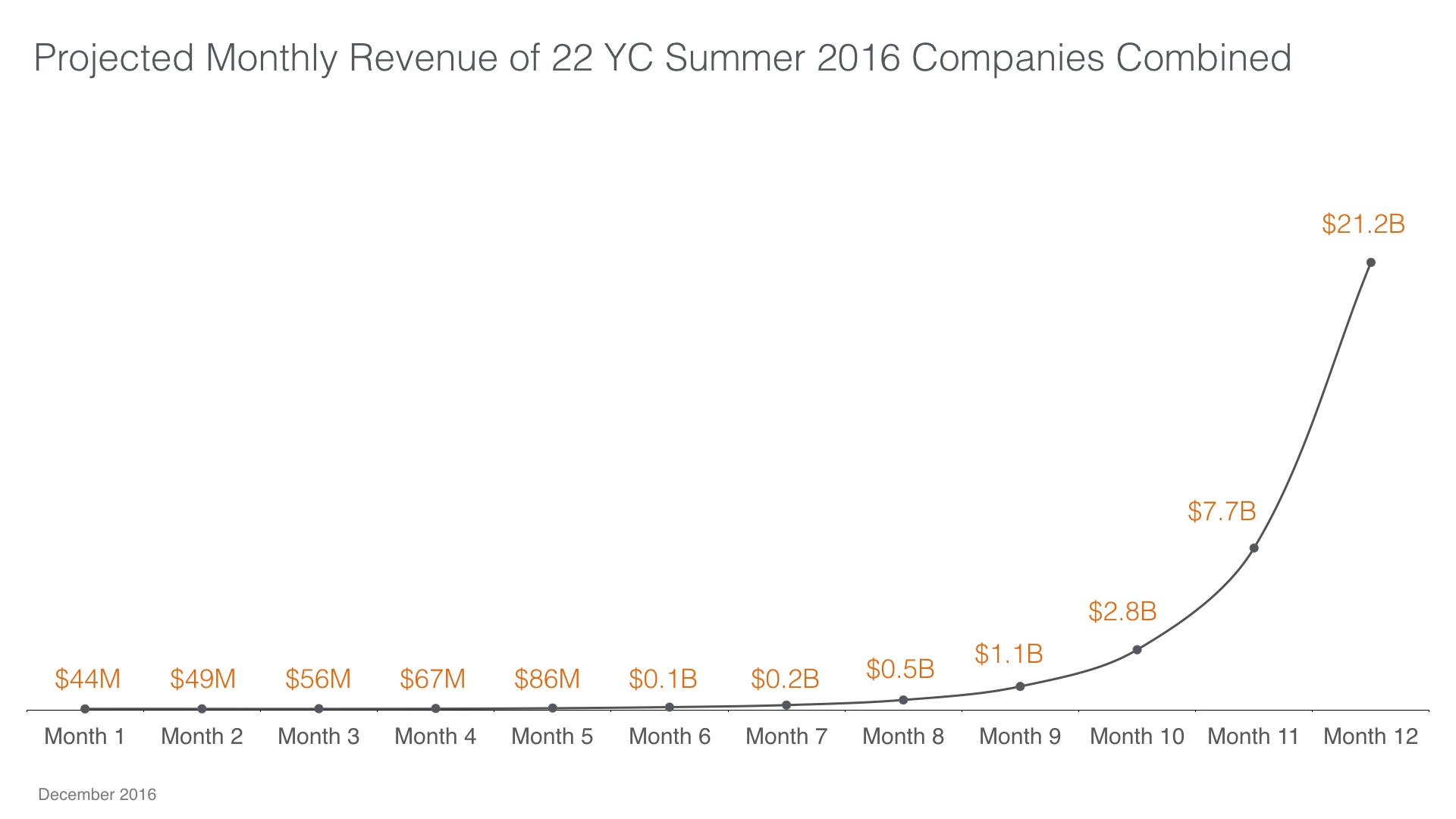 yc-growth-metrics-002