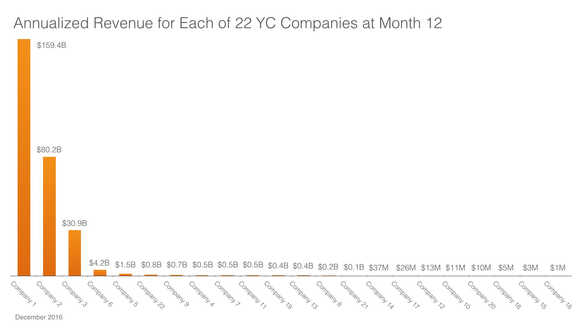 yc-growth-metrics-003