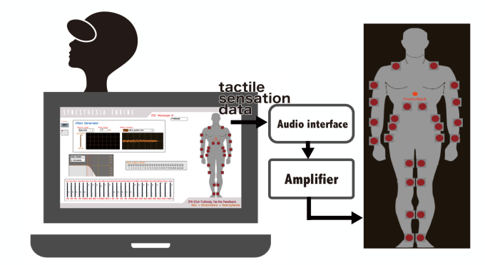 haptic-suit-diagram