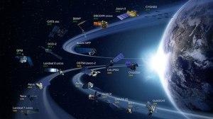 NASA's network of Earth Observing Satellites / Image courtesy of NASA
