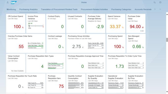 Procurement data in SAP cloud product