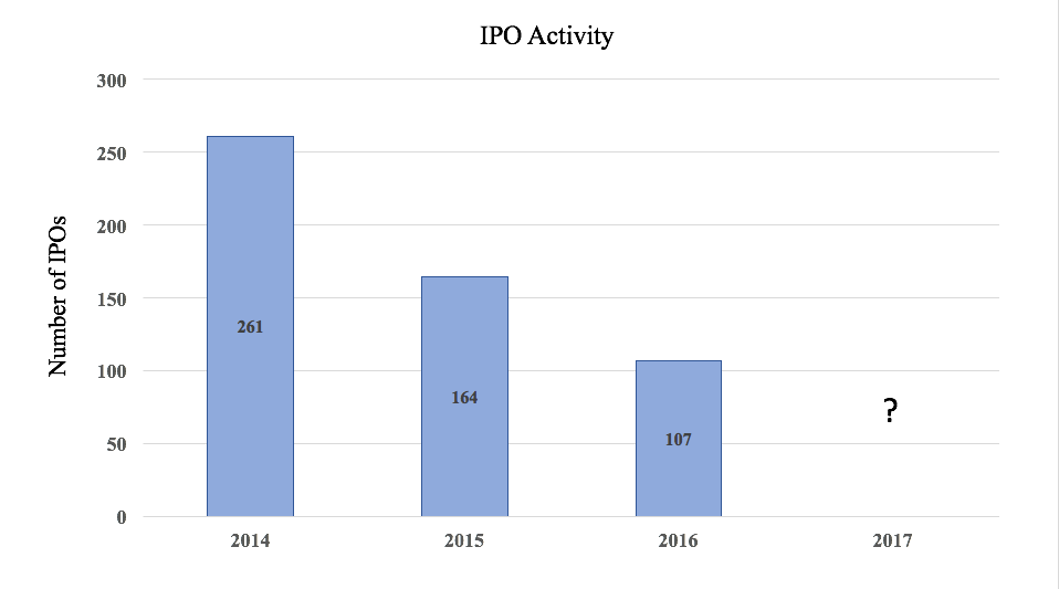 ipo-2014-2016-stan-reiss-matrix-partners