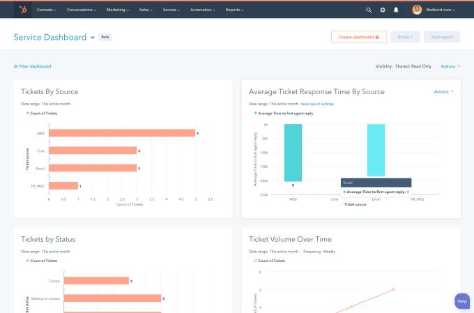 ServiceHub dashboard