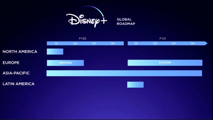 Disney+ rollout