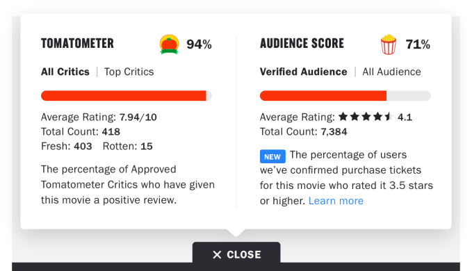 Rotten Tomatoes verified score