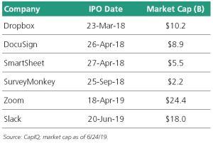 1 Freemium Market Caps