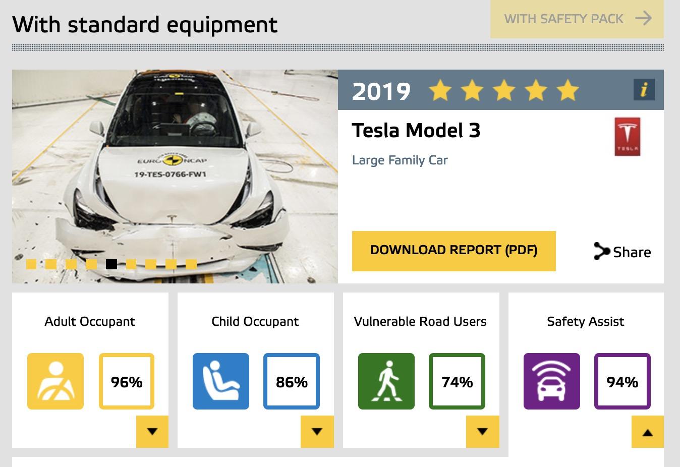 tesla model 3 safety rating