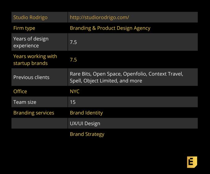 designer fast facts 30