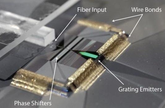 photonics testbed