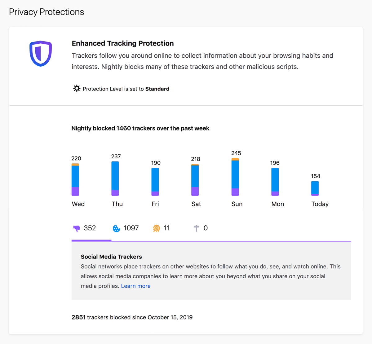protection report tp