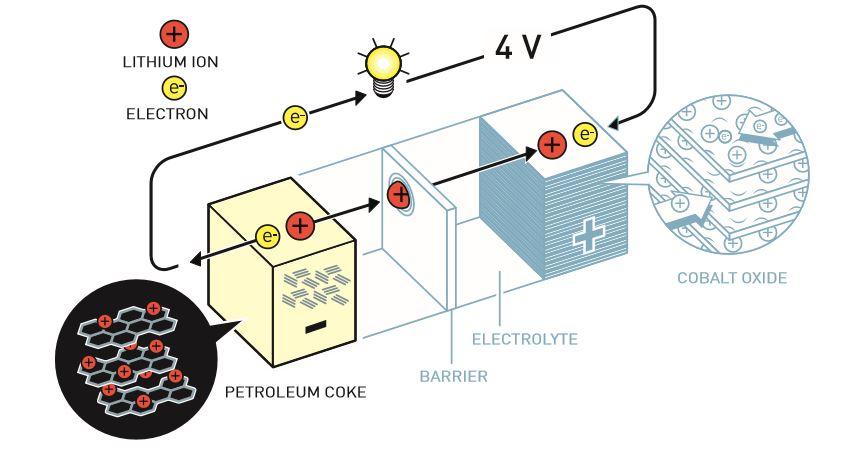 yoshino battery