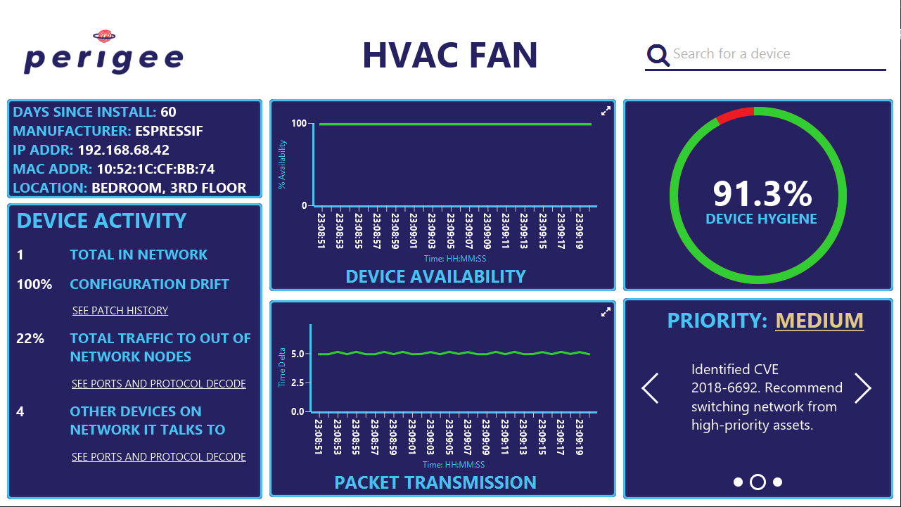 Perigee HVAC fan dashboard view